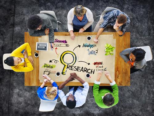 Forschungsmethoden